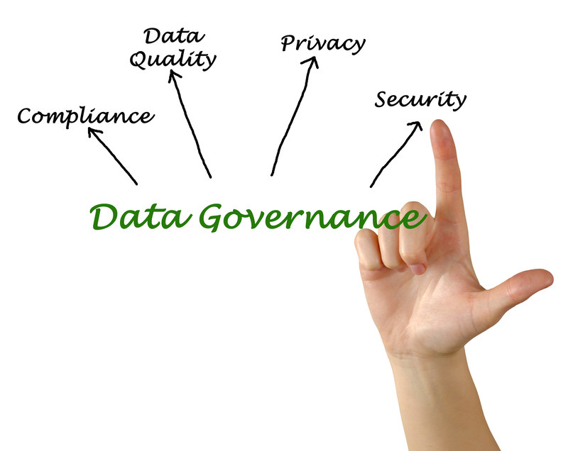 Data Gvoernance: Straight Talk on Protecting Your Sensitive Content with Egnyte Protect